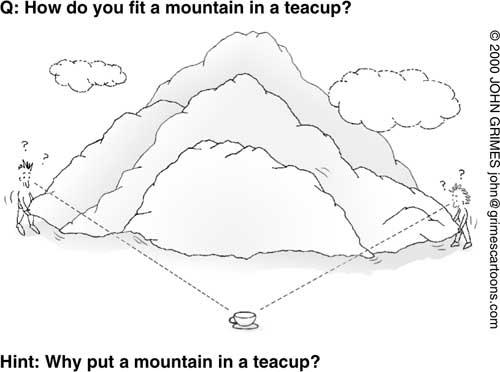 谜语2-如何把一座山放入茶杯?