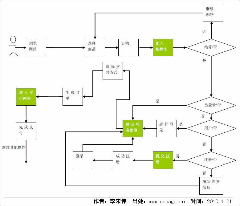 电路 电路图 电子 设计 素材 原理图 779_669