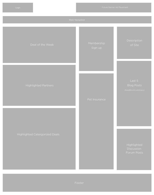 3 使用线框图来简化你的产品设计流程