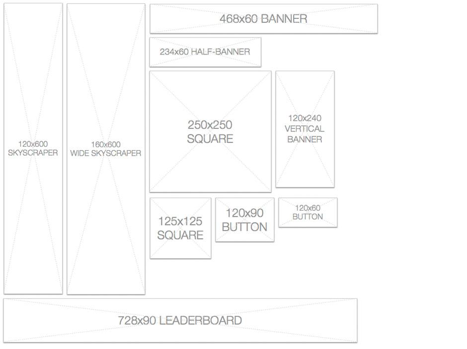 ads 流程图和线框图的关系