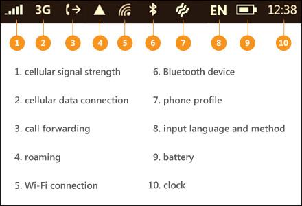 wp7-icons