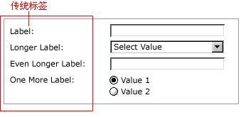 令人纠结的表单设计鈥斺斔窖∠<wbr>Or<wbr>垂直选项?