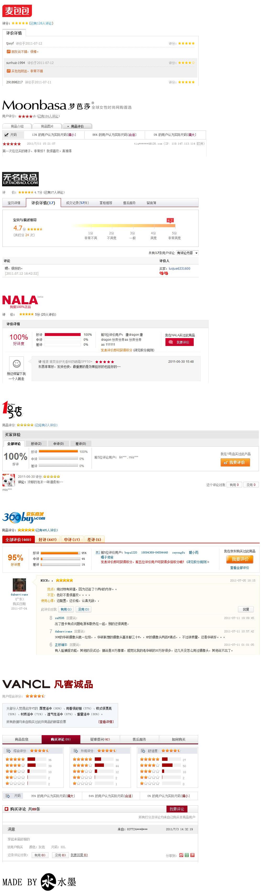 商品评价 电商网站商品评价模块设计