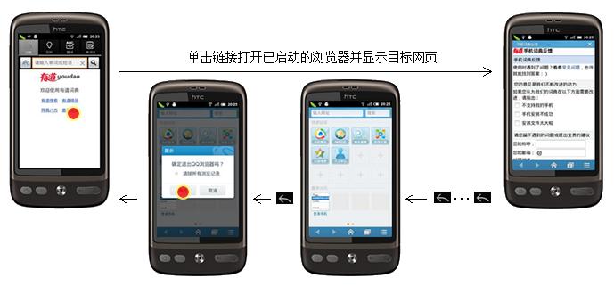 Android应用程序需不需要手动退出? - 阿智 - (((azero)))
