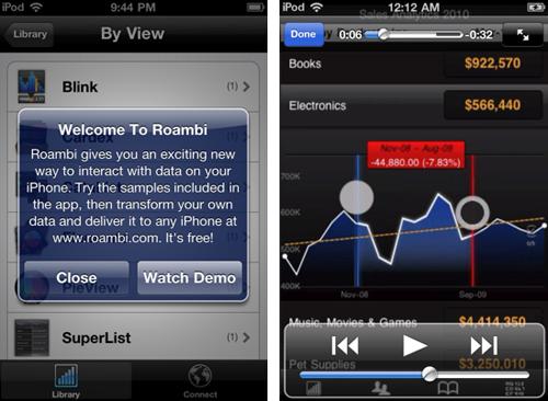 mobile-design-patterns-app-invitation-model-demo-google-roambi