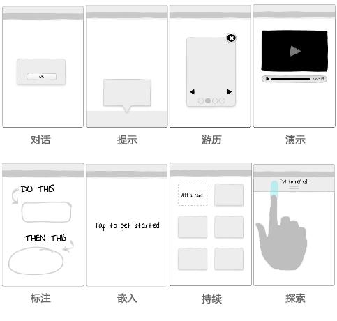 mobile-design-patterns-invitation-model